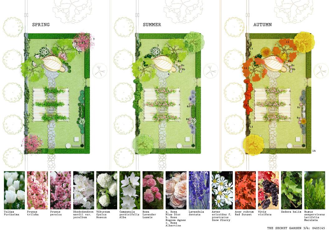 Kinga schubert for Planner design ideas